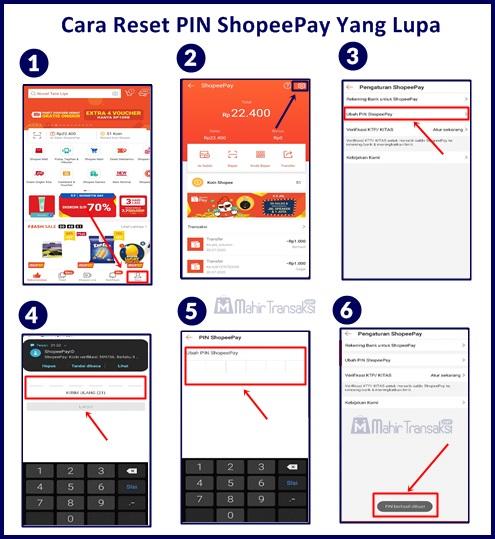 Cara Mengatasi PIN ShopeePay : Lupa PIN, Diblokir & Dinonaktifkan